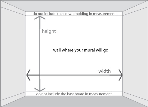 measure wall